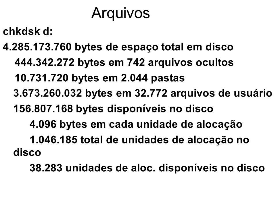 Arquivos chkdsk d: 4.285.173.760 bytes de espaço total em disco 444.342.272 bytes em 742 arquivos ocultos 10.731.720 bytes em 2.044 pastas 3.673.260.0