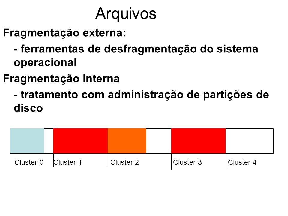 Arquivos Fragmentação externa: - ferramentas de desfragmentação do sistema operacional Fragmentação interna - tratamento com administração de partiçõe