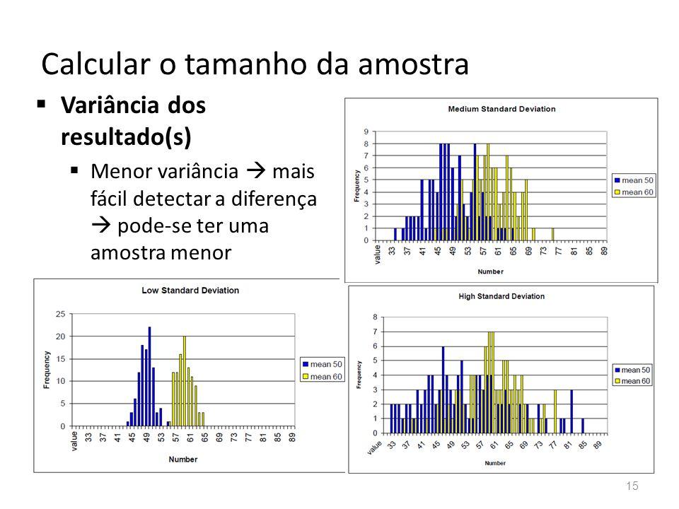 Calcular o tamanho da amostra Variância dos resultado(s) Menor variância mais fácil detectar a diferença pode-se ter uma amostra menor 15