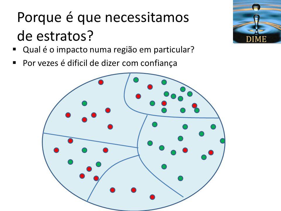 Porque é que necessitamos de estratos? Qual é o impacto numa região em particular? Por vezes é dificil de dizer com confiança