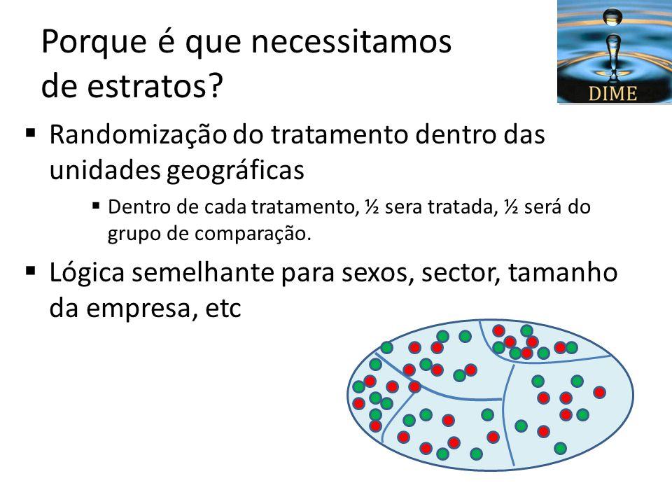 Porque é que necessitamos de estratos? Randomização do tratamento dentro das unidades geográficas Dentro de cada tratamento, ½ sera tratada, ½ será do