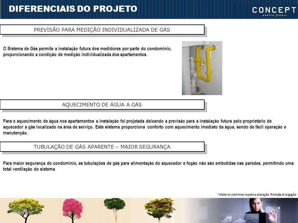 DIFERENCIAIS DO PROJETO PREVISÃO PARA MEDIÇÃO INDIVIDUALIZADA DE GÁS O Sistema de Gás permite a instalação futura dos medidores por parte do condomíni