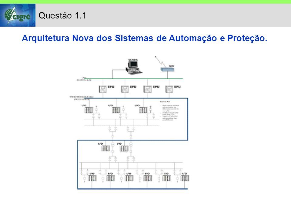 Questão 1.1 Estrutura de Software do Novo Sistema.