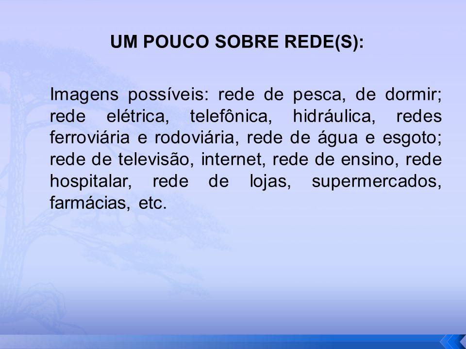 UM POUCO SOBRE REDE(S): Imagens possíveis: rede de pesca, de dormir; rede elétrica, telefônica, hidráulica, redes ferroviária e rodoviária, rede de ág