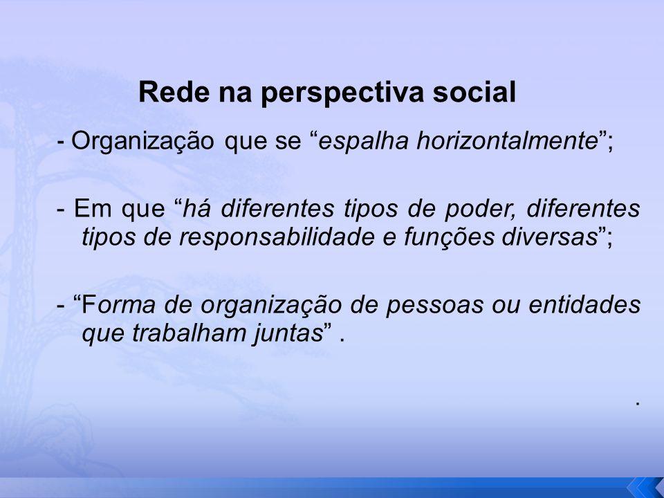 Rede na perspectiva social - Organização que se espalha horizontalmente; - Em que há diferentes tipos de poder, diferentes tipos de responsabilidade e