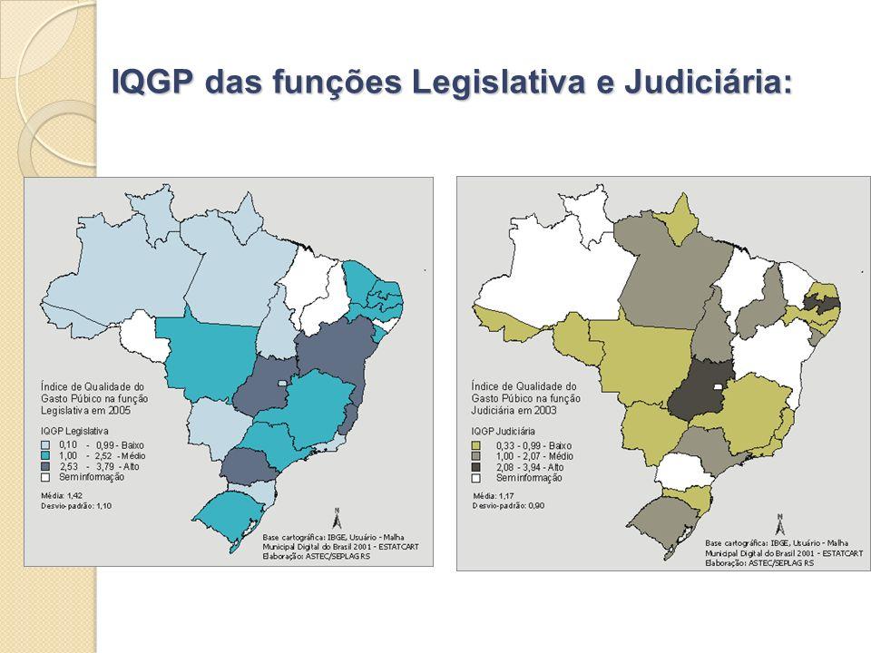 IQGP das funções Legislativa e Judiciária: