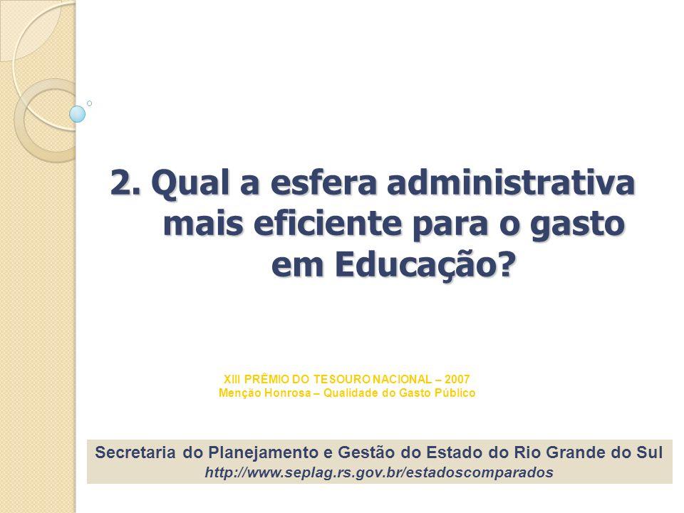 2. Qual a esfera administrativa mais eficiente para o gasto em Educação? Secretaria do Planejamento e Gestão do Estado do Rio Grande do Sul http://www