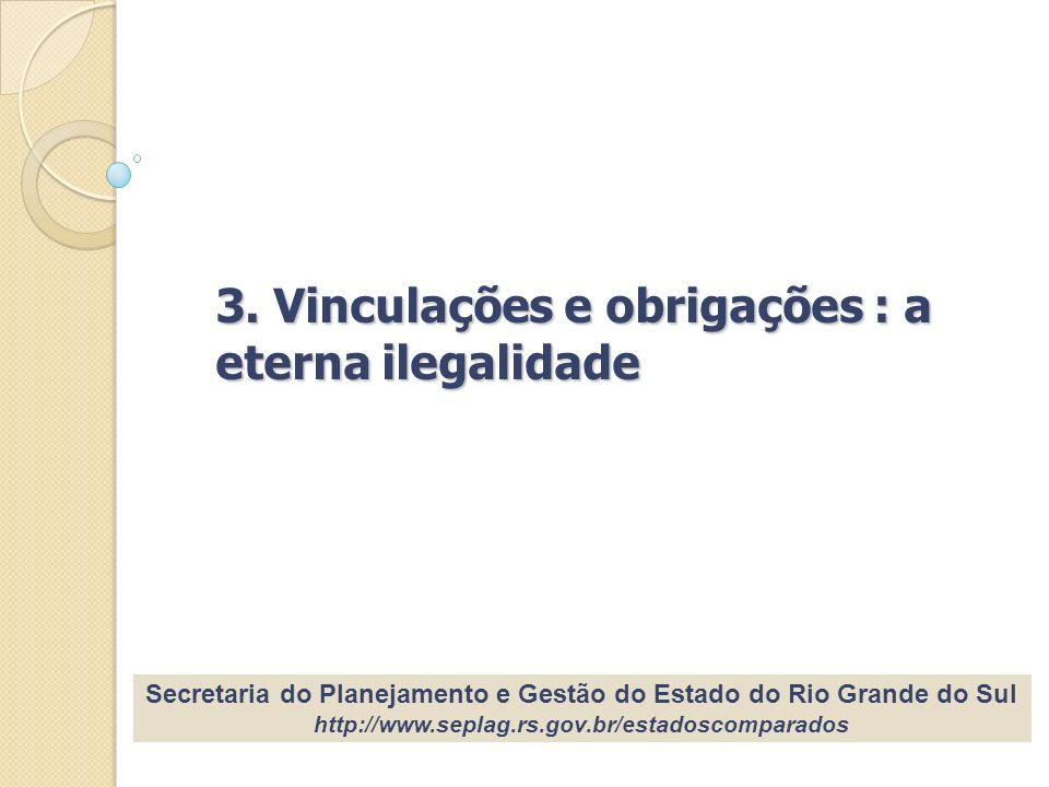 3. Vinculações e obrigações : a eterna ilegalidade Secretaria do Planejamento e Gestão do Estado do Rio Grande do Sul http://www.seplag.rs.gov.br/esta