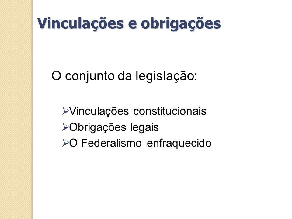 Vinculações e obrigações O conjunto da legislação: Vinculações constitucionais Obrigações legais O Federalismo enfraquecido