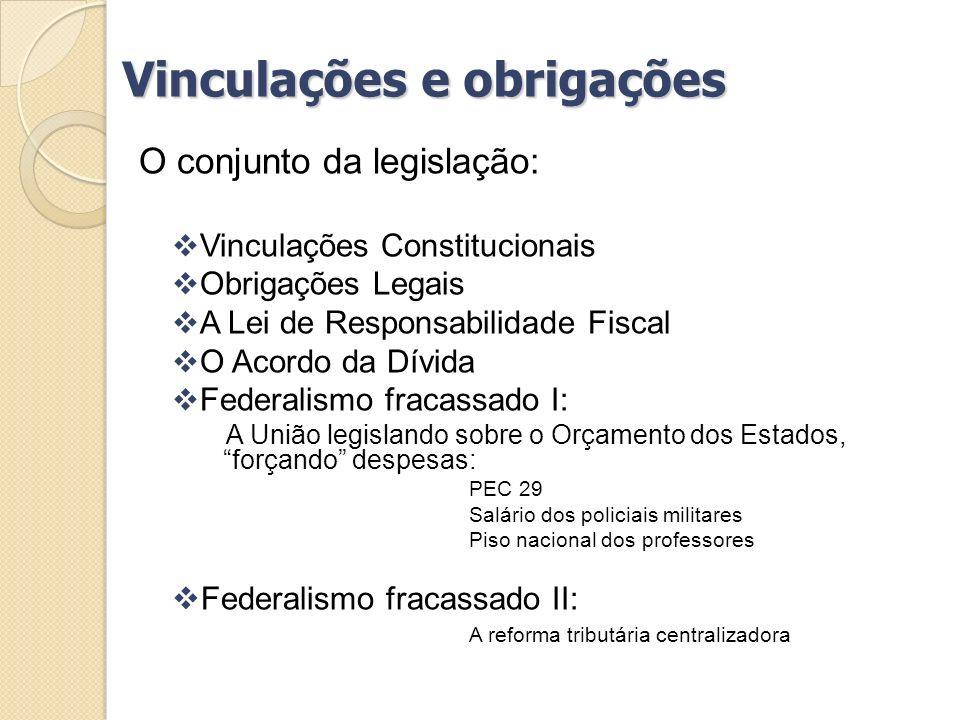 O conjunto da legislação: Vinculações Constitucionais Obrigações Legais A Lei de Responsabilidade Fiscal O Acordo da Dívida Federalismo fracassado I: