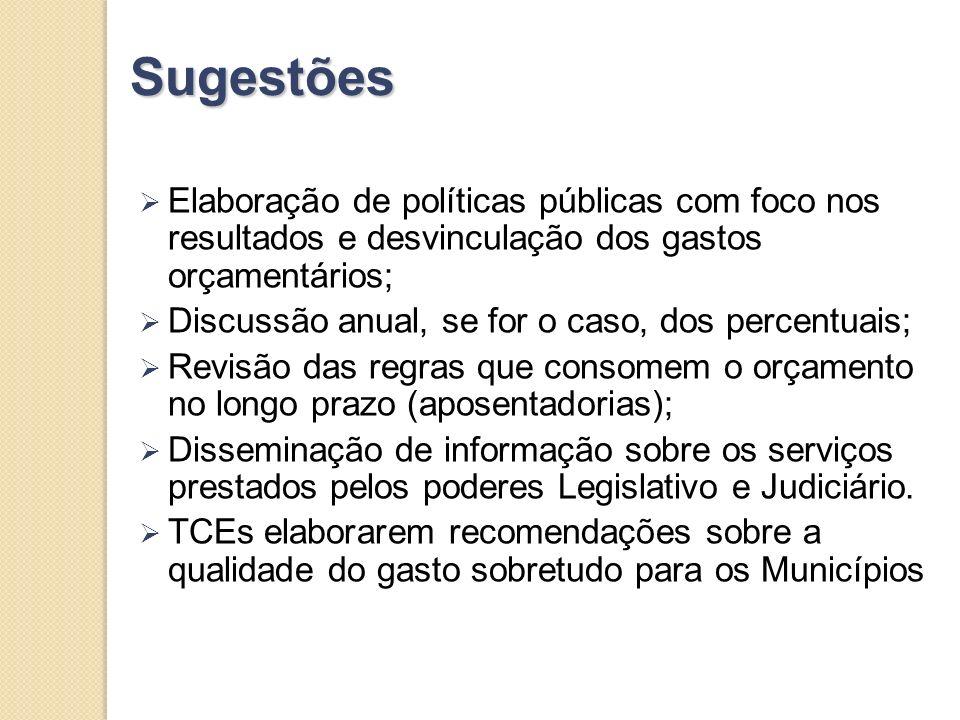 Sugestões Elaboração de políticas públicas com foco nos resultados e desvinculação dos gastos orçamentários; Discussão anual, se for o caso, dos perce
