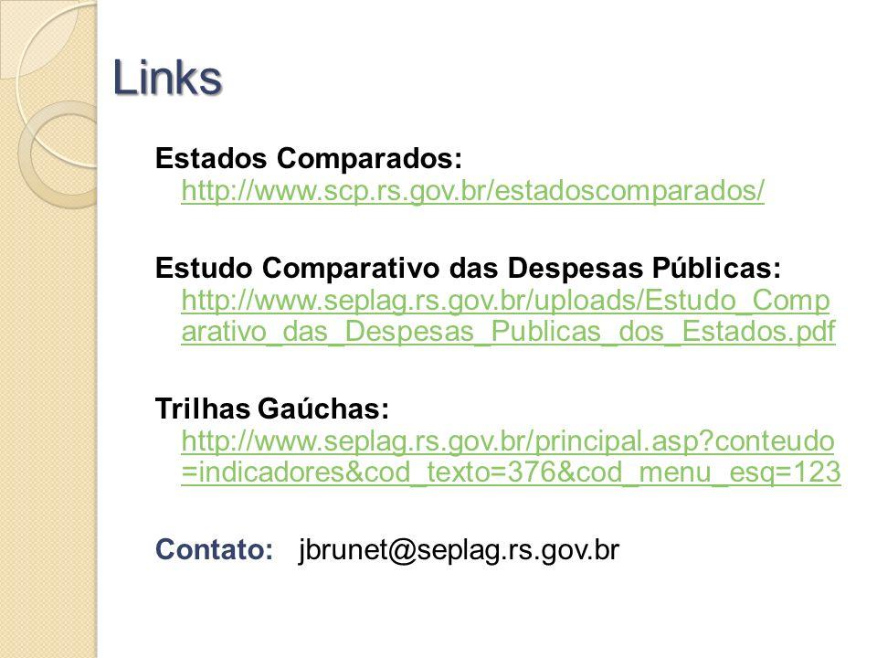 Links Estados Comparados: http://www.scp.rs.gov.br/estadoscomparados/ http://www.scp.rs.gov.br/estadoscomparados/ Estudo Comparativo das Despesas Públicas: http://www.seplag.rs.gov.br/uploads/Estudo_Comp arativo_das_Despesas_Publicas_dos_Estados.pdf http://www.seplag.rs.gov.br/uploads/Estudo_Comp arativo_das_Despesas_Publicas_dos_Estados.pdf Trilhas Gaúchas: http://www.seplag.rs.gov.br/principal.asp?conteudo =indicadores&cod_texto=376&cod_menu_esq=123 http://www.seplag.rs.gov.br/principal.asp?conteudo =indicadores&cod_texto=376&cod_menu_esq=123 Contato: jbrunet@seplag.rs.gov.br