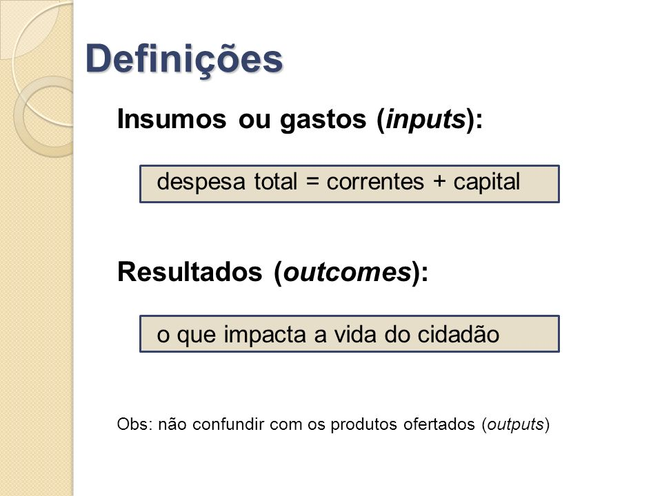 Definições Insumos ou gastos (inputs): despesa total = correntes + capital Resultados (outcomes): o que impacta a vida do cidadão Obs: não confundir com os produtos ofertados (outputs)