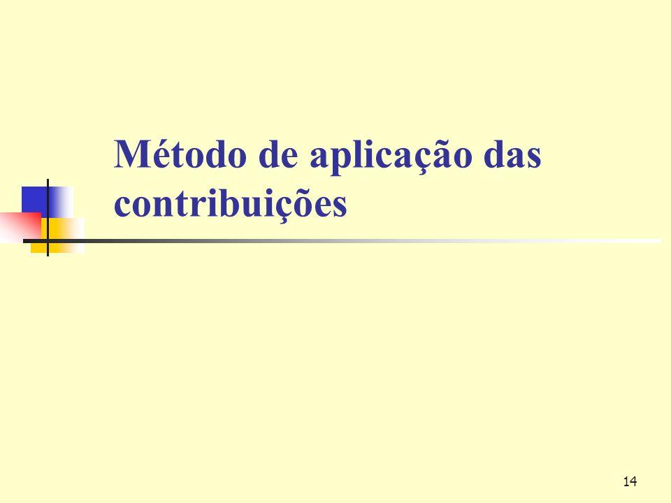 14 Método de aplicação das contribuições