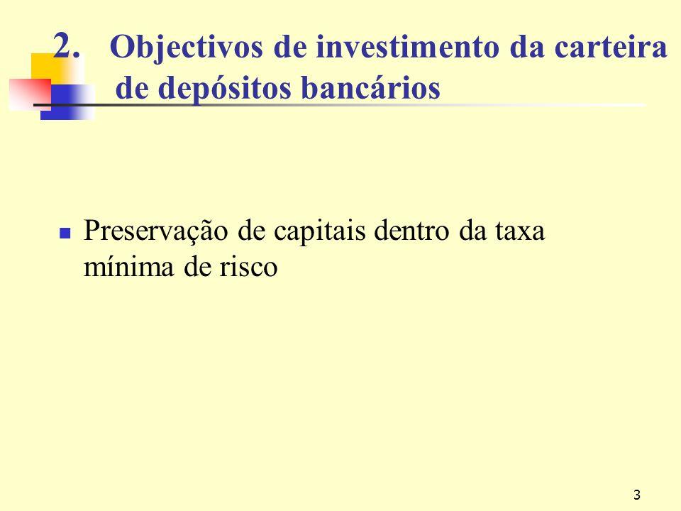 3 2. Objectivos de investimento da carteira de depósitos bancários Preservação de capitais dentro da taxa mínima de risco