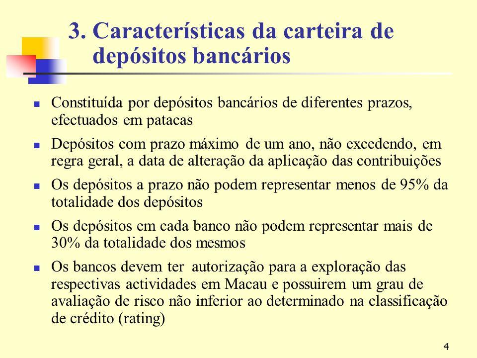 4 3. Características da carteira de depósitos bancários Constituída por depósitos bancários de diferentes prazos, efectuados em patacas Depósitos com