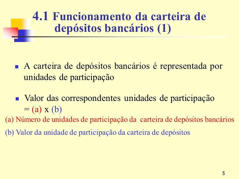5 4.1 Funcionamento da carteira de depósitos bancários (1) A carteira de depósitos bancários é representada por unidades de participação (a) Número de unidades de participação da carteira de depósitos bancários (b) Valor da unidade de participação da carteira de depósitos Valor das correspondentes unidades de participação = (a) x (b)