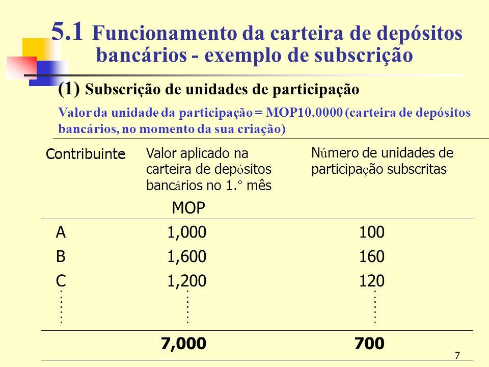 7 5.1 Funcionamento da carteira de depósitos bancários - exemplo de subscrição (1) Subscrição de unidades de participação Valor da unidade da participação = MOP10.0000 (carteira de depósitos bancários, no momento da sua criação) 700 7,000 120 1,200 C 160 1,600 B 100 1,000 A N ú mero de unidades de participa ç ão subscritas Valor aplicado na carteira de dep ó sitos banc á rios no 1.° mês MOP Contribuinte..........................................