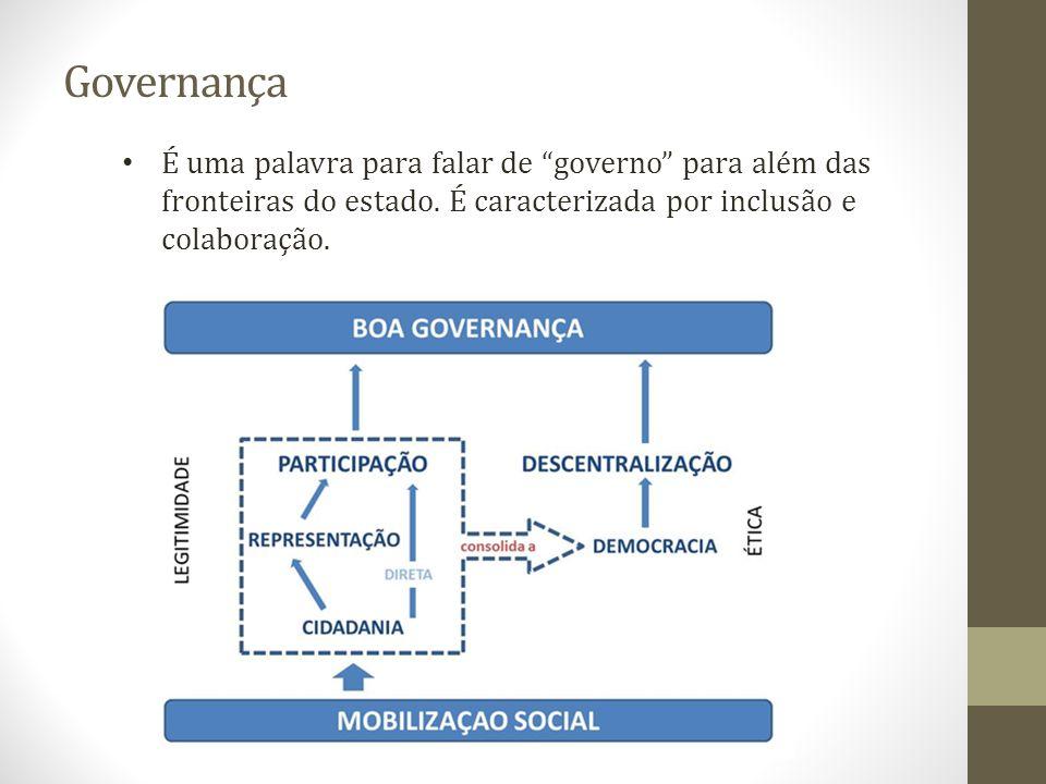 Governança É uma palavra para falar de governo para além das fronteiras do estado. É caracterizada por inclusão e colaboração.