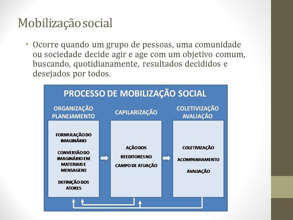 Mobilização social Ocorre quando um grupo de pessoas, uma comunidade ou sociedade decide agir e age com um objetivo comum, buscando, quotidianamente,