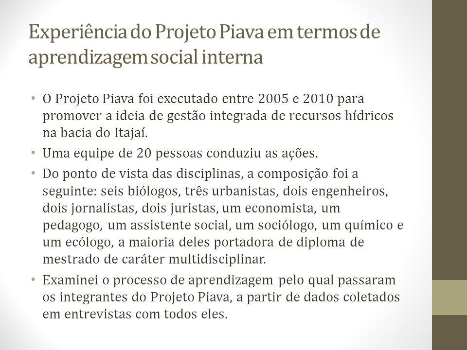 Experiência do Projeto Piava em termos de aprendizagem social interna O Projeto Piava foi executado entre 2005 e 2010 para promover a ideia de gestão