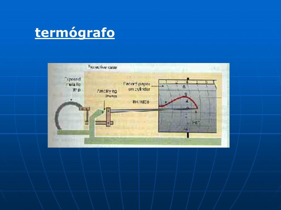 termógrafo