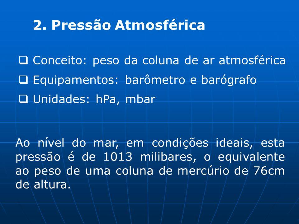 2. Pressão Atmosférica Conceito: peso da coluna de ar atmosférica Equipamentos: barômetro e barógrafo Unidades: hPa, mbar Ao nível do mar, em condiçõe