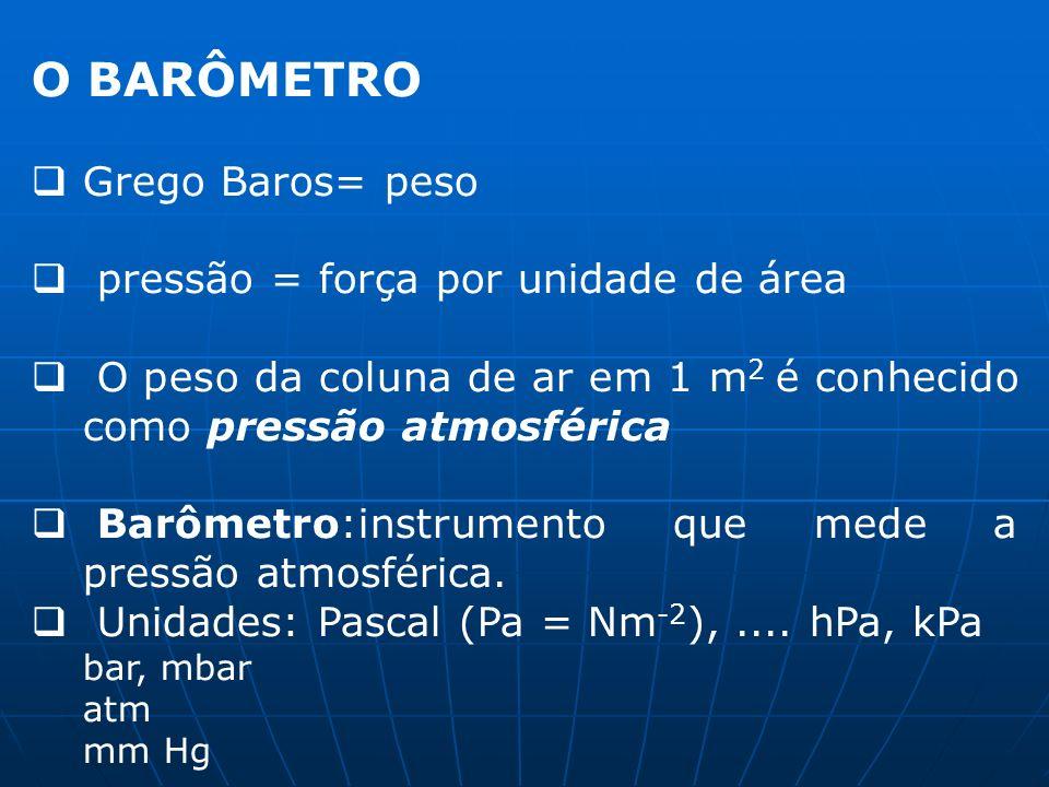 O BARÔMETRO Grego Baros= peso pressão = força por unidade de área O peso da coluna de ar em 1 m 2 é conhecido como pressão atmosférica Barômetro:instr