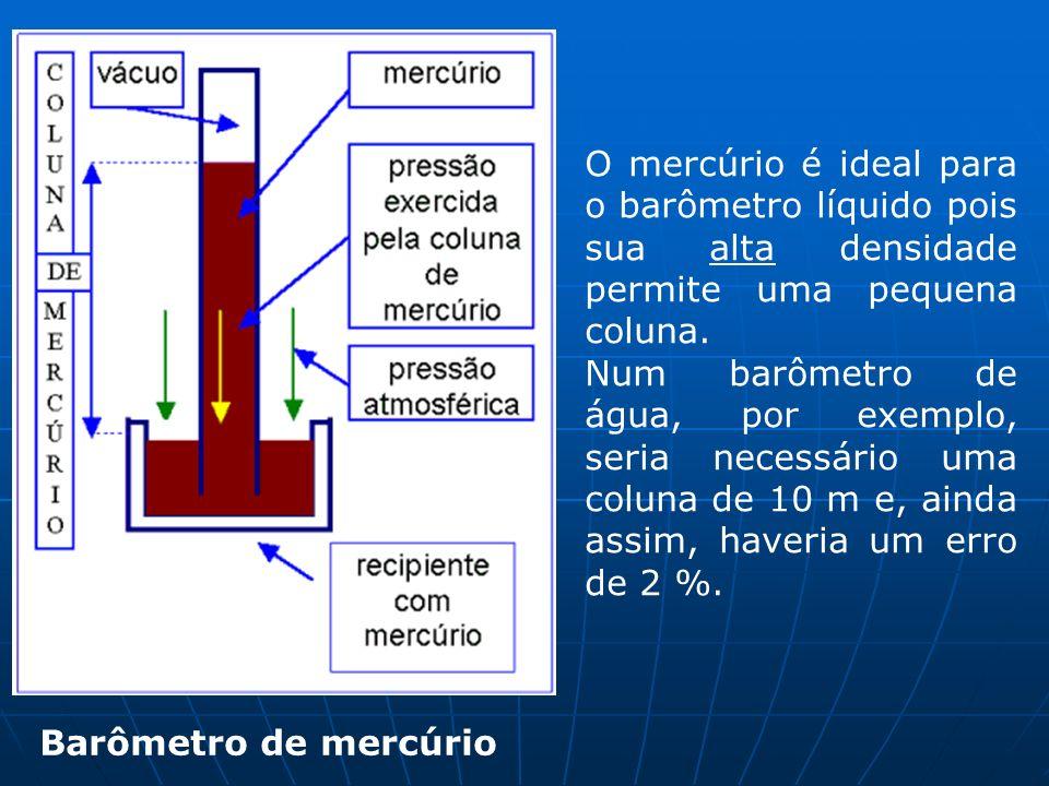 Barômetro de mercúrio O mercúrio é ideal para o barômetro líquido pois sua alta densidade permite uma pequena coluna. Num barômetro de água, por exemp