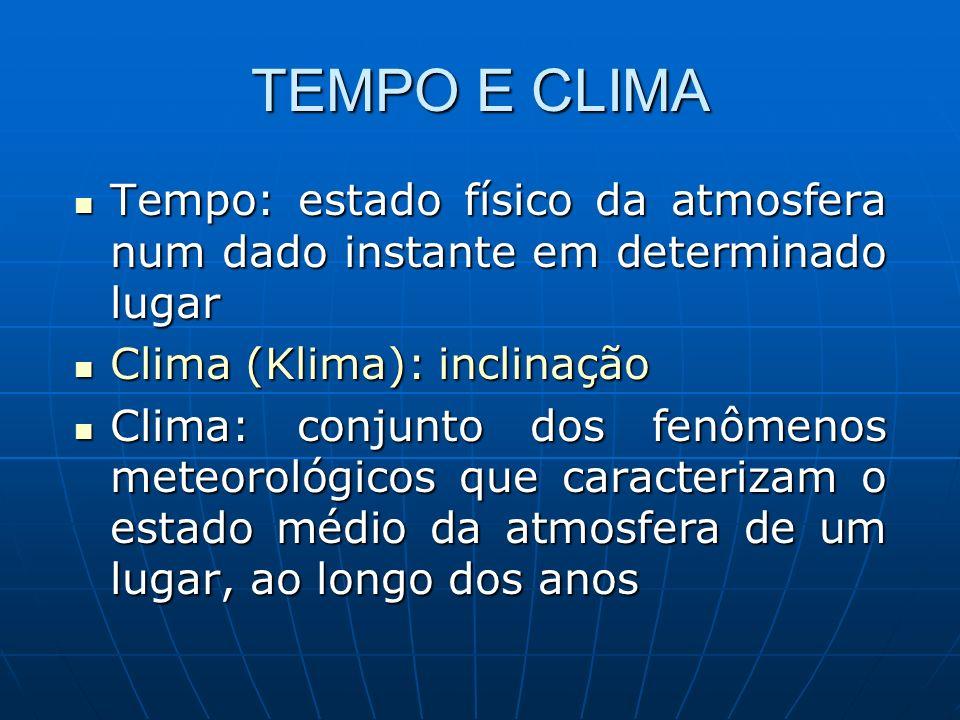 TEMPO E CLIMA Tempo: estado físico da atmosfera num dado instante em determinado lugar Tempo: estado físico da atmosfera num dado instante em determin