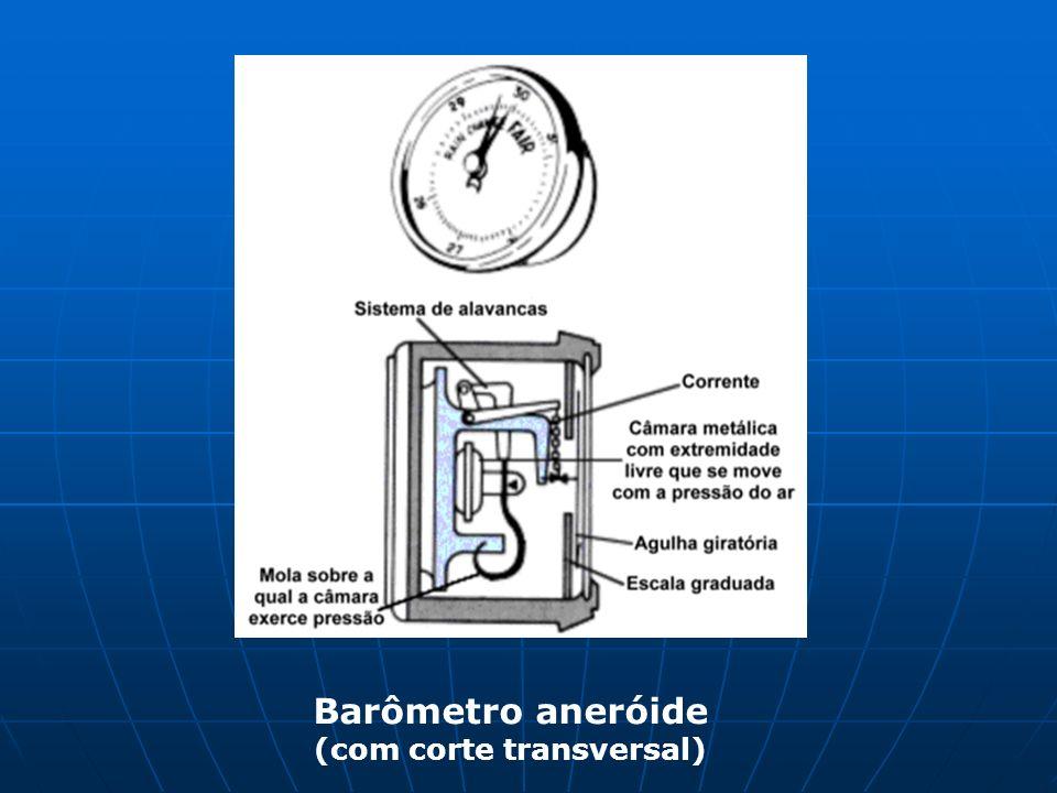 Barômetro aneróide (com corte transversal)