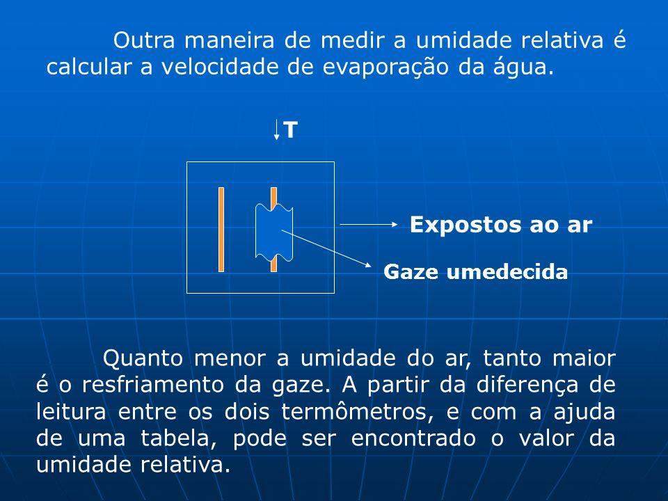 Outra maneira de medir a umidade relativa é calcular a velocidade de evaporação da água. Quanto menor a umidade do ar, tanto maior é o resfriamento da