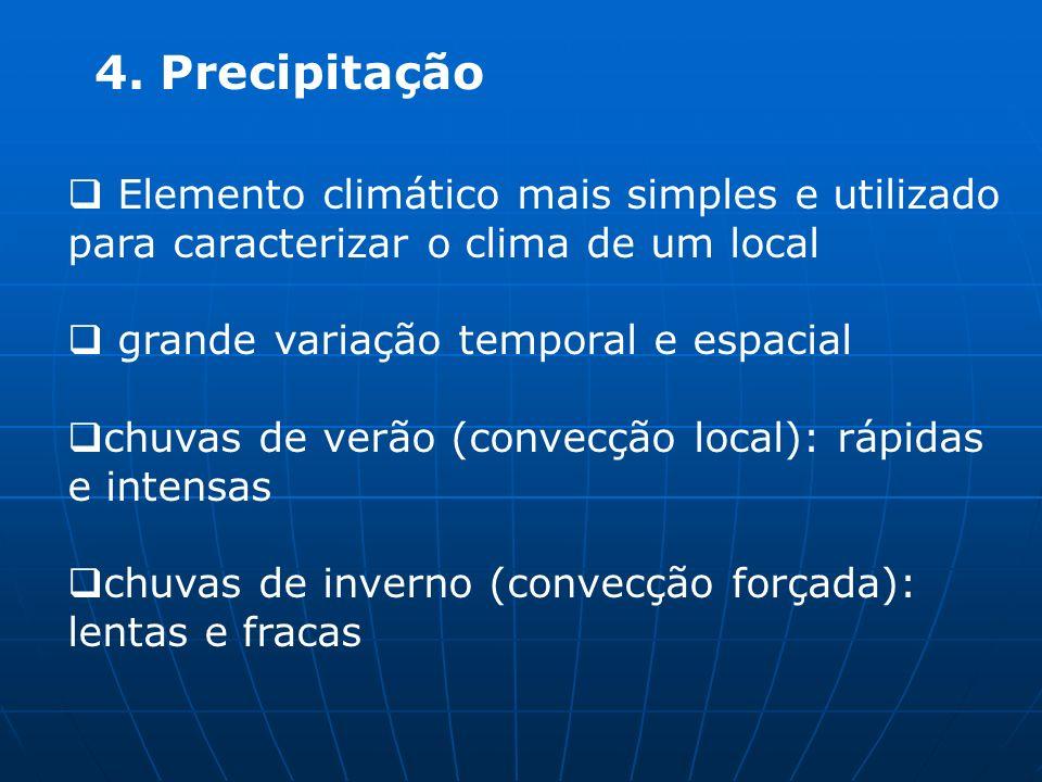4. Precipitação Elemento climático mais simples e utilizado para caracterizar o clima de um local grande variação temporal e espacial chuvas de verão