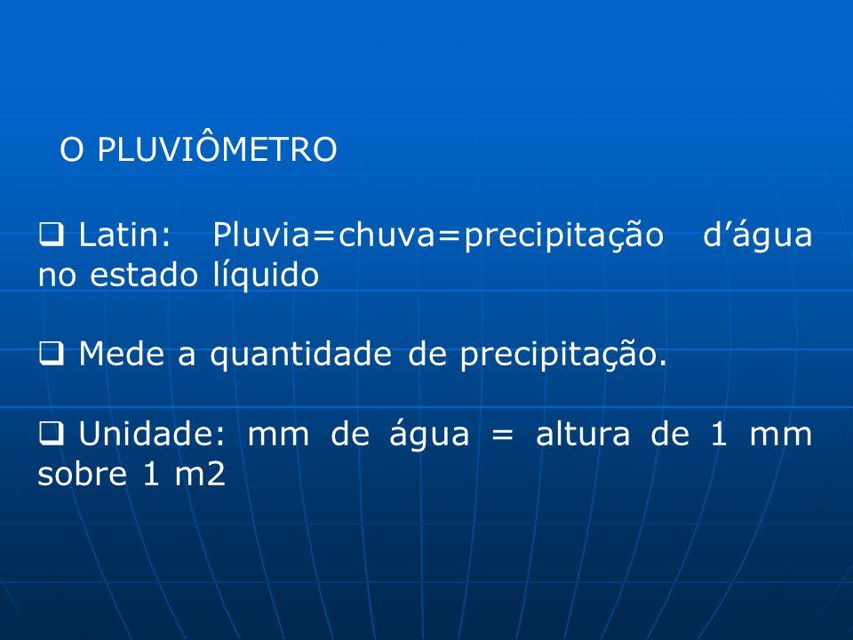 O PLUVIÔMETRO Latin: Pluvia=chuva=precipitação dágua no estado líquido Mede a quantidade de precipitação. Unidade: mm de água = altura de 1 mm sobre 1