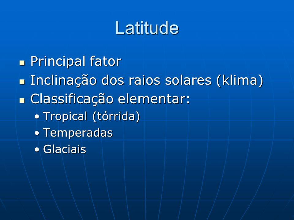 Latitude Principal fator Principal fator Inclinação dos raios solares (klima) Inclinação dos raios solares (klima) Classificação elementar: Classifica