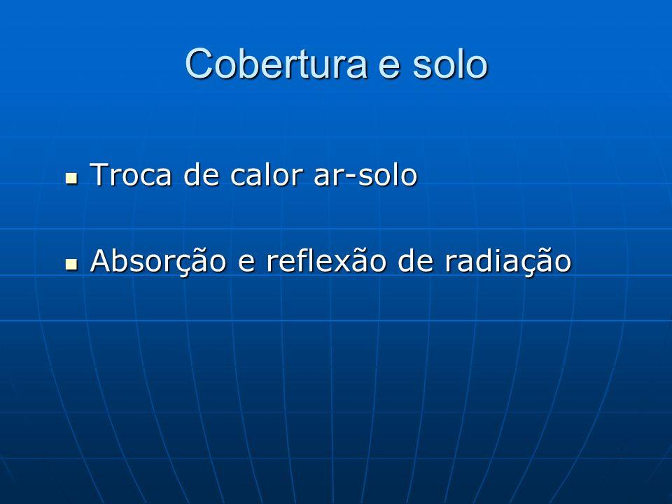 Cobertura e solo Troca de calor ar-solo Troca de calor ar-solo Absorção e reflexão de radiação Absorção e reflexão de radiação