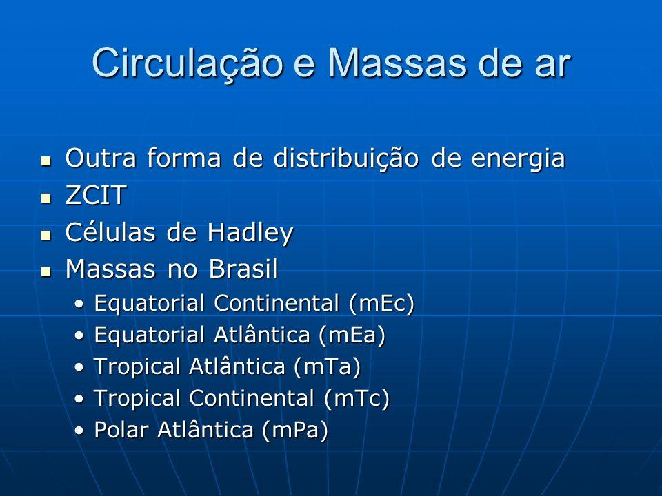 Circulação e Massas de ar Outra forma de distribuição de energia Outra forma de distribuição de energia ZCIT ZCIT Células de Hadley Células de Hadley