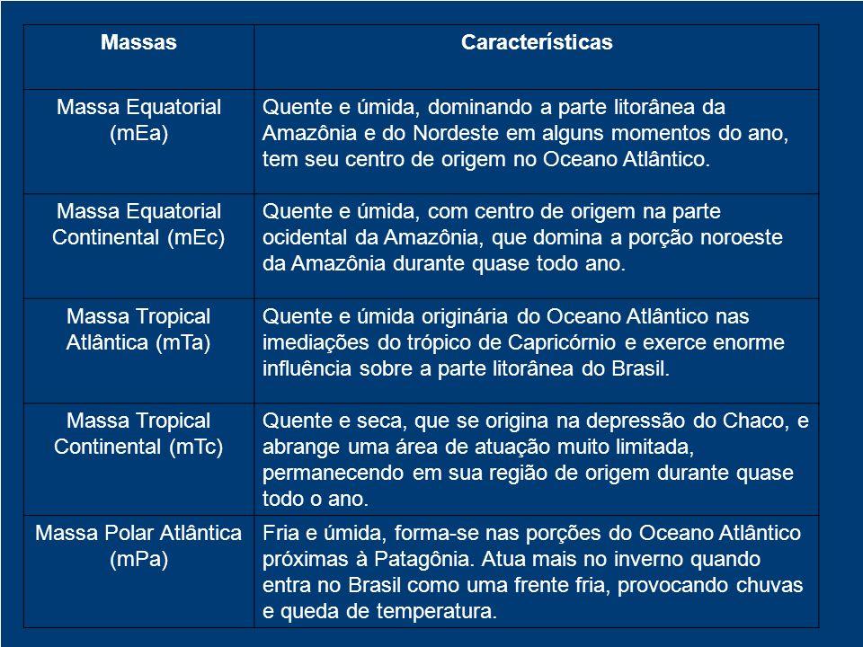 MassasCaracterísticas Massa Equatorial (mEa) Quente e úmida, dominando a parte litorânea da Amazônia e do Nordeste em alguns momentos do ano, tem seu