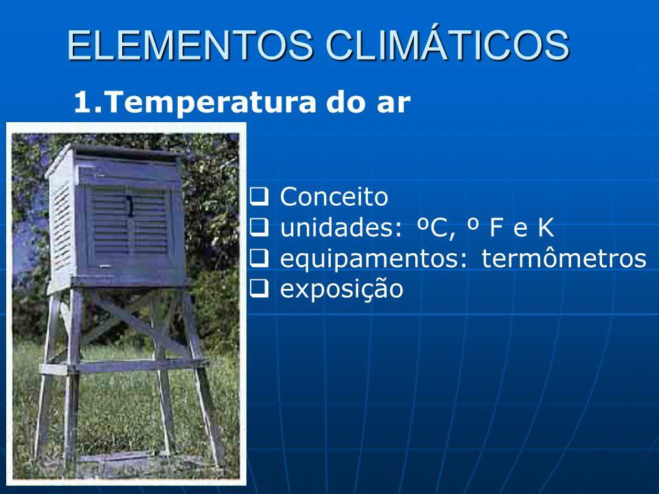 ELEMENTOS CLIMÁTICOS 1.Temperatura do ar Conceito unidades: ºC, º F e K equipamentos: termômetros exposição