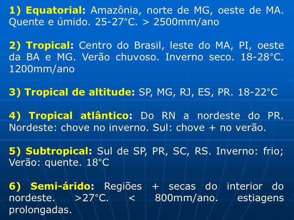 1) Equatorial: Amazônia, norte de MG, oeste de MA. Quente e úmido. 25-27°C. > 2500mm/ano 2) Tropical: Centro do Brasil, leste do MA, PI, oeste da BA e