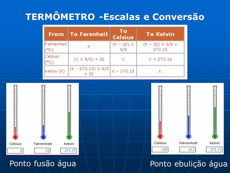 TERMÔMETRO -Escalas e Conversão Ponto fusão água Ponto ebulição água