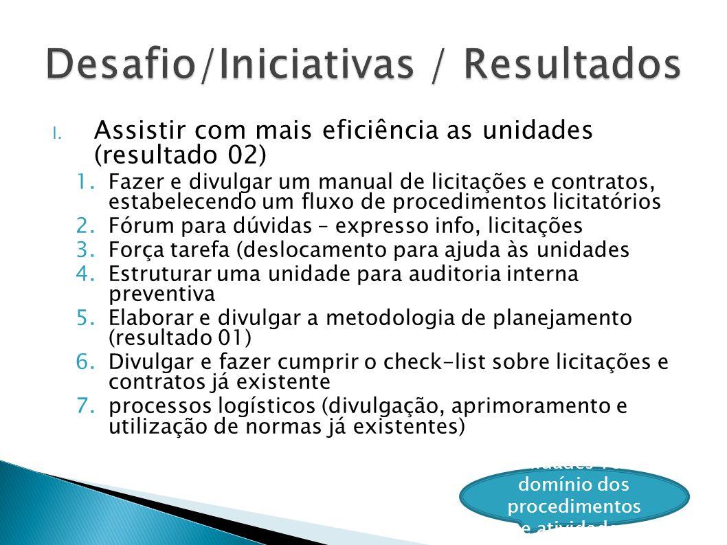 I. Assistir com mais eficiência as unidades (resultado 02) 1.Fazer e divulgar um manual de licitações e contratos, estabelecendo um fluxo de procedime