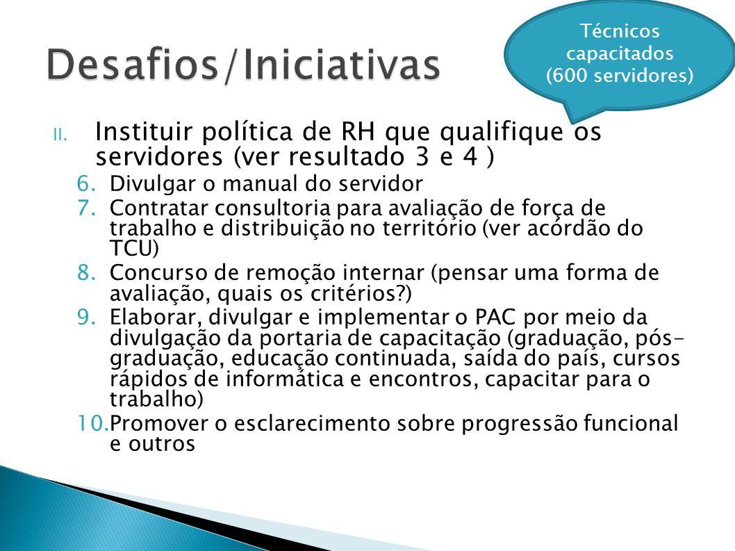 II. Instituir política de RH que qualifique os servidores (ver resultado 3 e 4 ) 6.Divulgar o manual do servidor 7.Contratar consultoria para avaliaçã