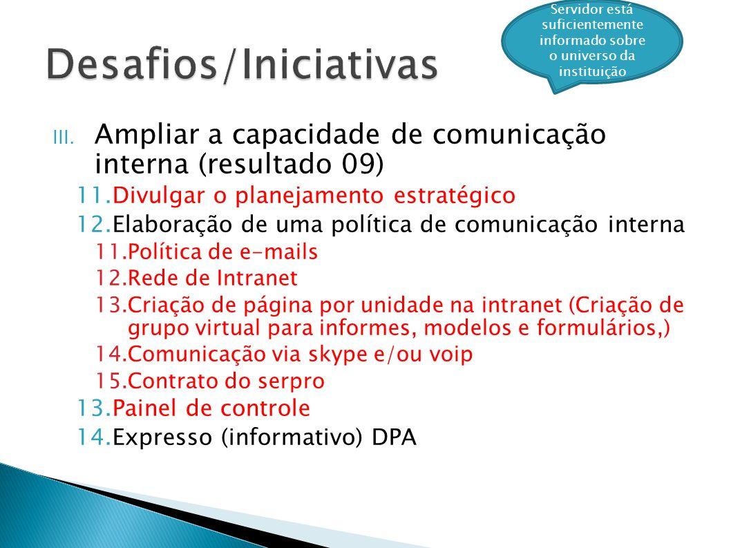III. Ampliar a capacidade de comunicação interna (resultado 09) 11.Divulgar o planejamento estratégico 12.Elaboração de uma política de comunicação in