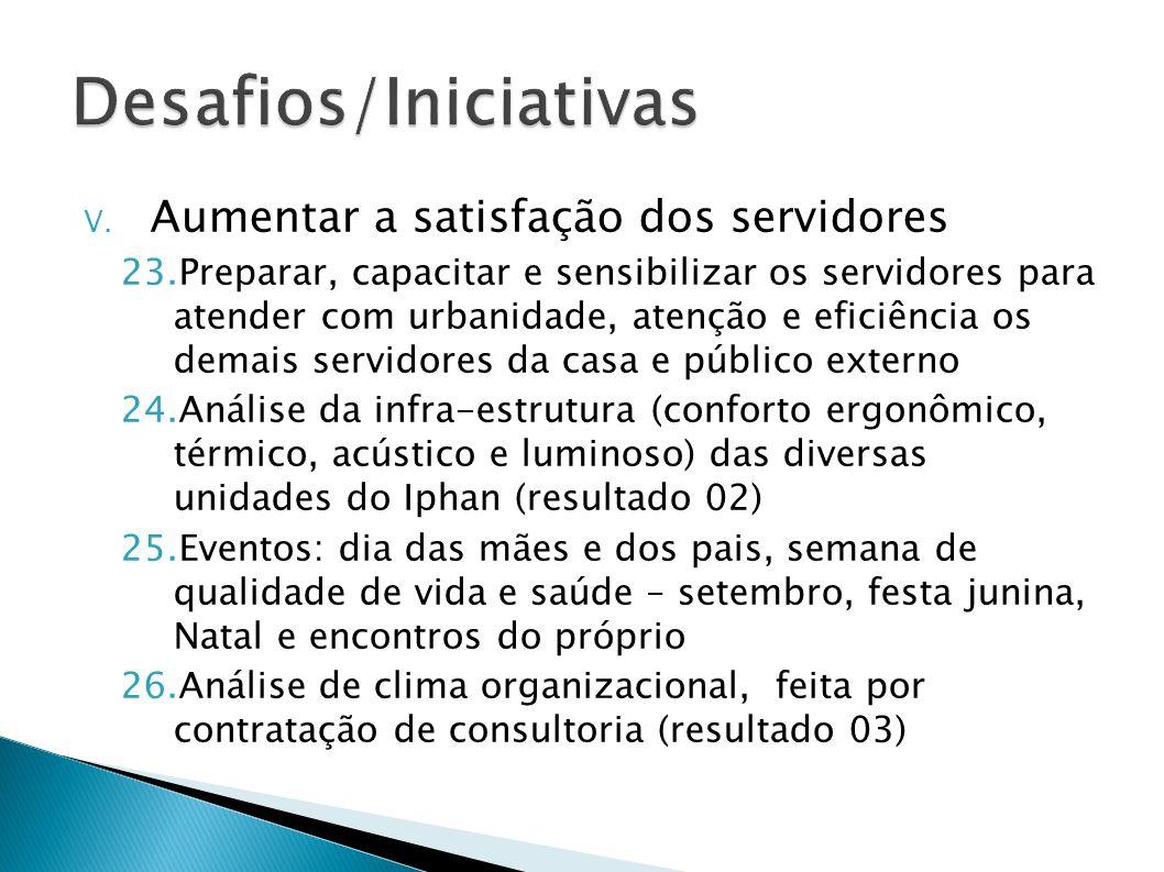 V. Aumentar a satisfação dos servidores 23.Preparar, capacitar e sensibilizar os servidores para atender com urbanidade, atenção e eficiência os demai
