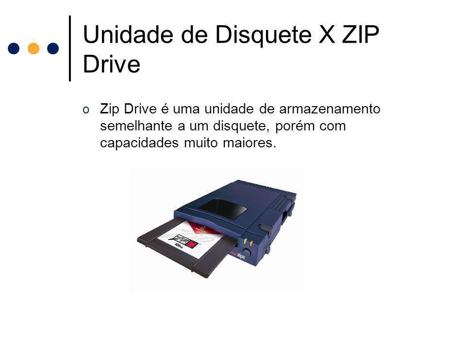 Unidade de Disquete X ZIP Drive o Zip Drive é uma unidade de armazenamento semelhante a um disquete, porém com capacidades muito maiores.