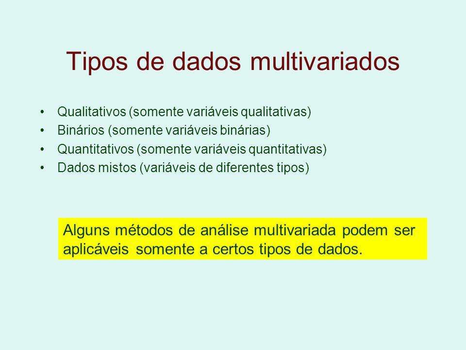 Tipos de dados multivariados Qualitativos (somente variáveis qualitativas) Binários (somente variáveis binárias) Quantitativos (somente variáveis quan