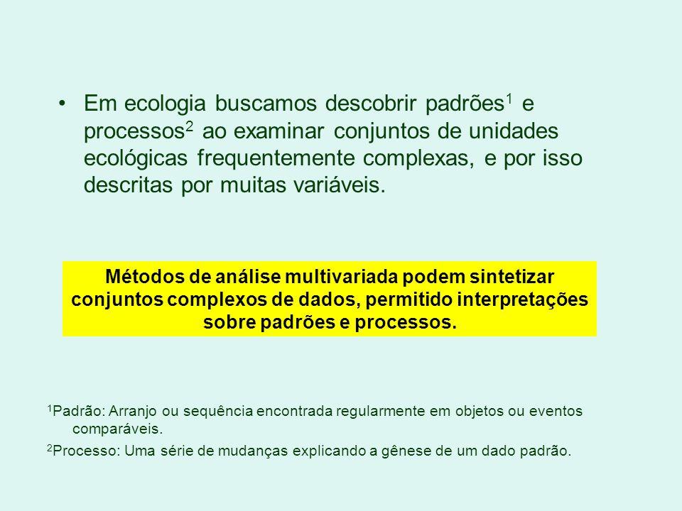 Em ecologia buscamos descobrir padrões 1 e processos 2 ao examinar conjuntos de unidades ecológicas frequentemente complexas, e por isso descritas por