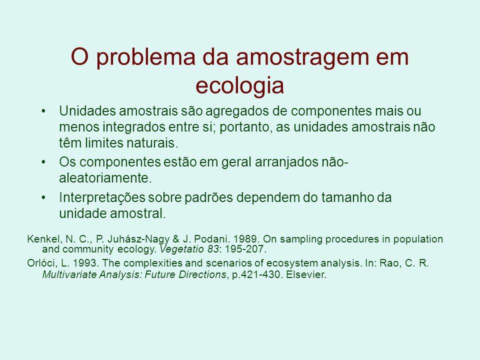 O problema da amostragem em ecologia Unidades amostrais são agregados de componentes mais ou menos integrados entre si; portanto, as unidades amostrai