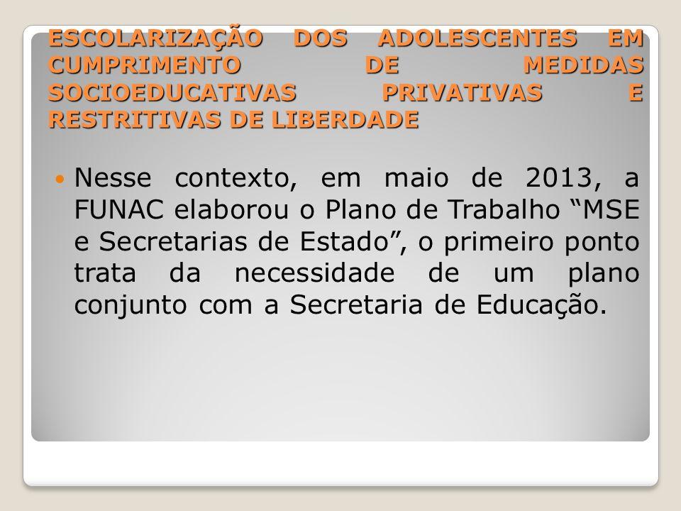 ESCOLARIZAÇÃO DOS ADOLESCENTES EM CUMPRIMENTO DE MEDIDAS SOCIOEDUCATIVAS PRIVATIVAS E RESTRITIVAS DE LIBERDADE Nesse contexto, em maio de 2013, a FUNA